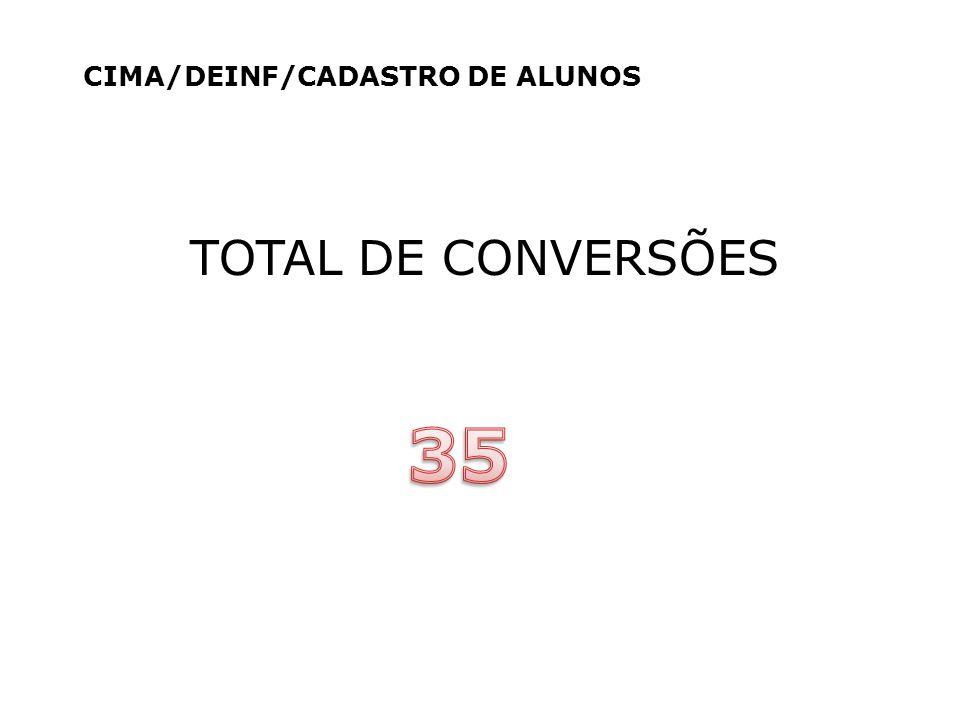 TOTAL DE CONVERSÕES CIMA/DEINF/CADASTRO DE ALUNOS