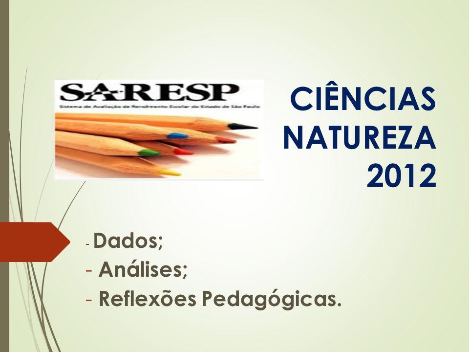 SARESP – CIÊNCIAS DA NATUREZA 2012 - Dados; - Análises; - Reflexões Pedagógicas.