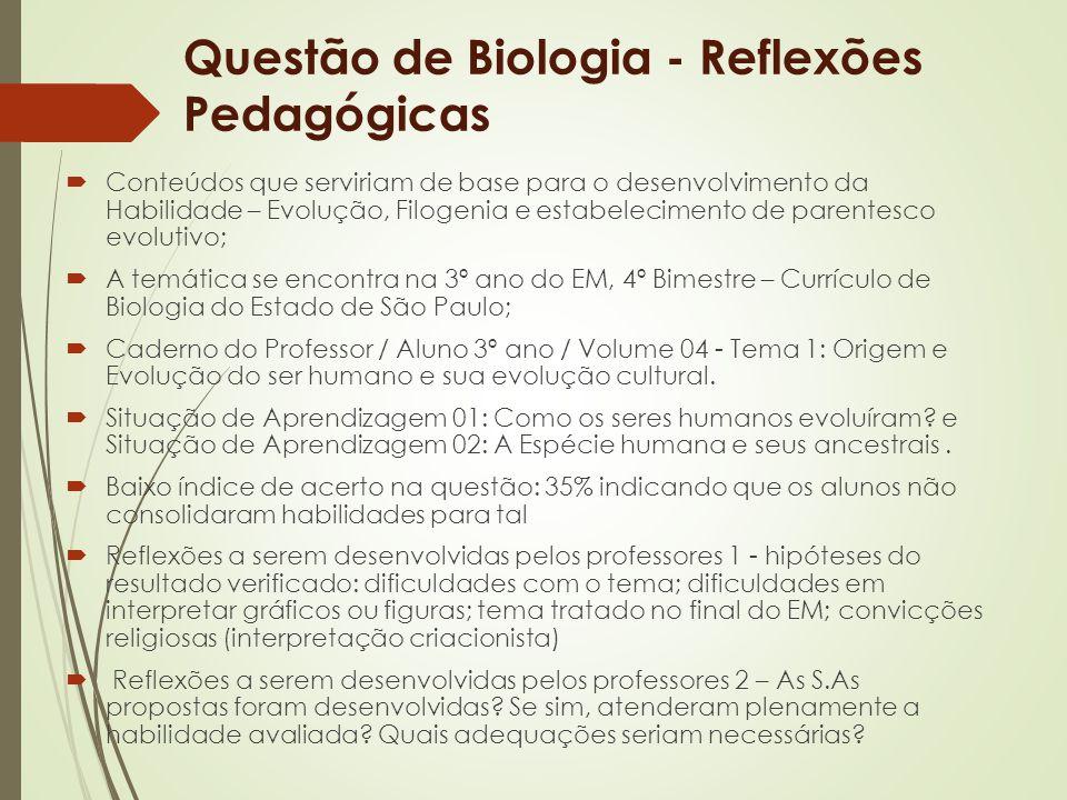 Questão de Biologia - Reflexões Pedagógicas Conteúdos que serviriam de base para o desenvolvimento da Habilidade – Evolução, Filogenia e estabelecimen