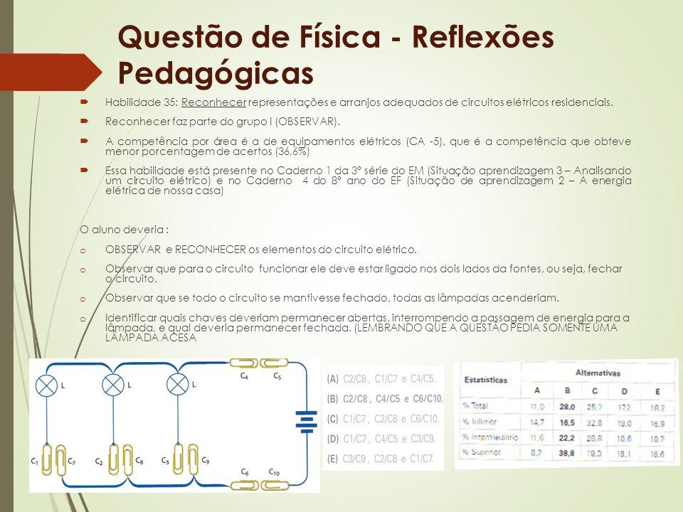Questão de Física - Reflexões Pedagógicas Habilidade 35: Reconhecer representações e arranjos adequados de circuitos elétricos residenciais. Reconhece