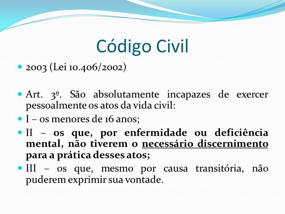 Código Civil 2003 (Lei 10.406/2002) Art. 3º. São absolutamente incapazes de exercer pessoalmente os atos da vida civil: I – os menores de 16 anos; II