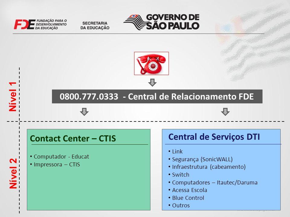 Contact Center – CTIS Computador - Educat Impressora – CTIS 0800.777.0333 - Central de Relacionamento FDE Central de Serviços DTI Link Segurança (Soni