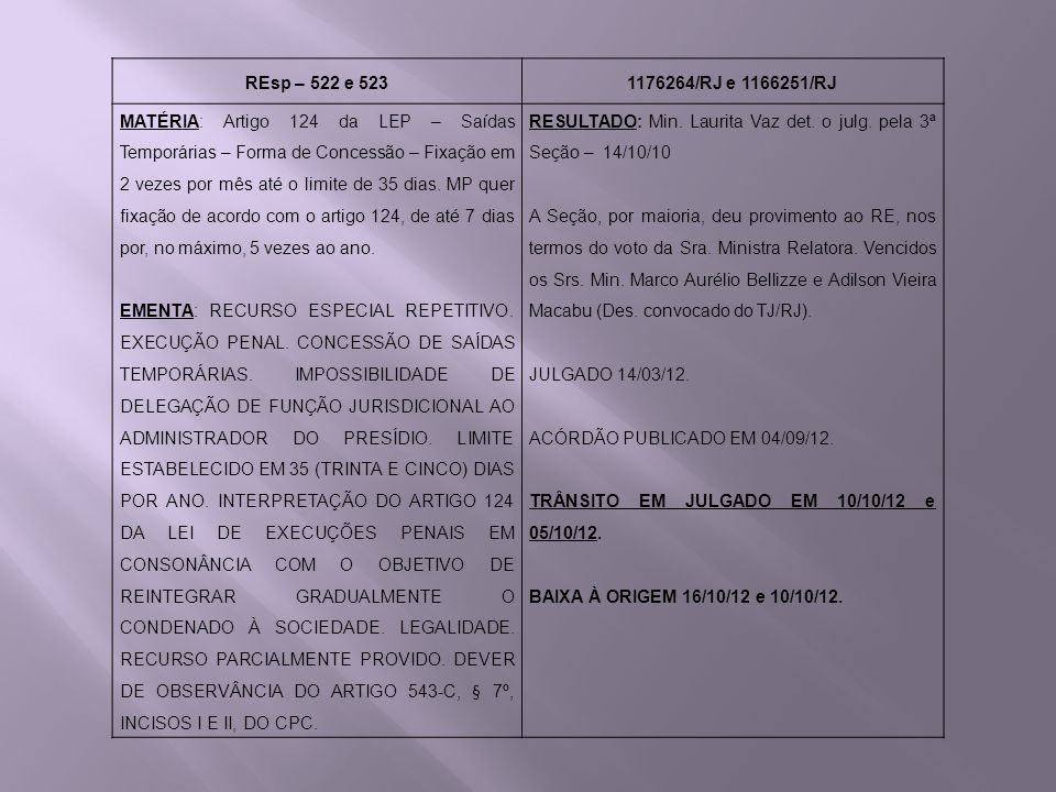 REsp – 522 e 5231176264/RJ e 1166251/RJ MATÉRIA: Artigo 124 da LEP – Saídas Temporárias – Forma de Concessão – Fixação em 2 vezes por mês até o limite