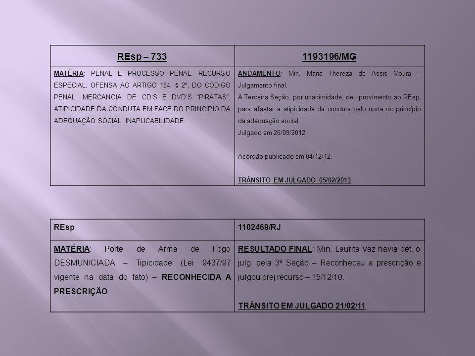 REsp – 7331193196/MG MATÉRIA: PENAL E PROCESSO PENAL. RECURSO ESPECIAL. OFENSA AO ARTIGO 184, § 2º, DO CÓDIGO PENAL. MERCANCIA DE CDS E DVDS PIRATAS.