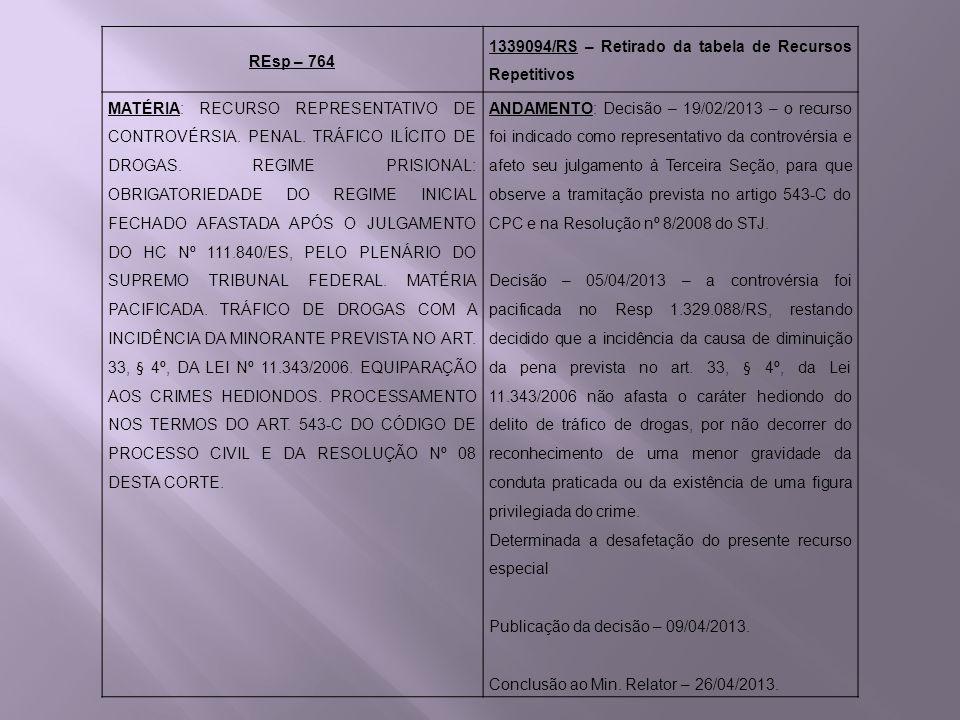 REsp – 764 1339094/RS – Retirado da tabela de Recursos Repetitivos MATÉRIA: RECURSO REPRESENTATIVO DE CONTROVÉRSIA. PENAL. TRÁFICO ILÍCITO DE DROGAS.