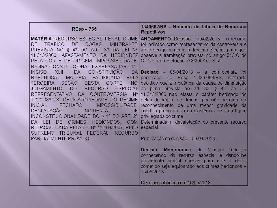 REsp – 765 1340682/RS – Retirado da tabela de Recursos Repetitivos MATÉRIA: RECURSO ESPECIAL. PENAL. CRIME DE TRÁFICO DE DOGAS. MINORANTE PREVISTA NO