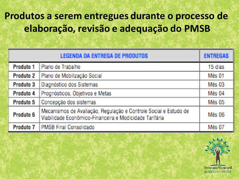 Produtos a serem entregues durante o processo de elaboração, revisão e adequação do PMSB