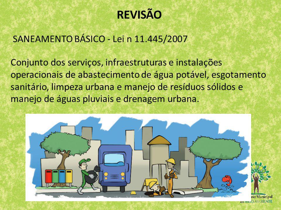 REVISÃO SANEAMENTO BÁSICO - Lei n 11.445/2007 Conjunto dos serviços, infraestruturas e instalações operacionais de abastecimento de água potável, esgo