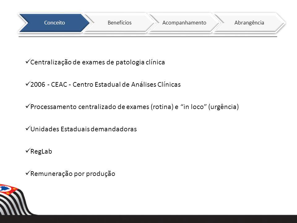 Centralização de exames de patologia clínica 2006 - CEAC - Centro Estadual de Análises Clínicas Processamento centralizado de exames (rotina) e in loc