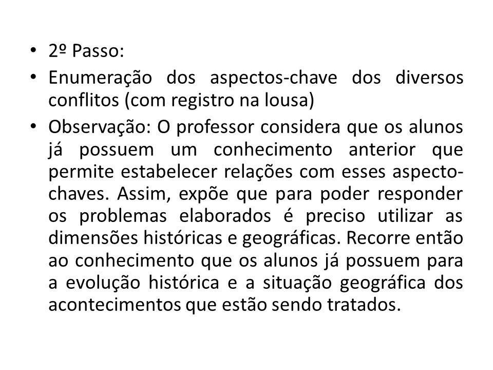 2º Passo: Enumeração dos aspectos-chave dos diversos conflitos (com registro na lousa) Observação: O professor considera que os alunos já possuem um c
