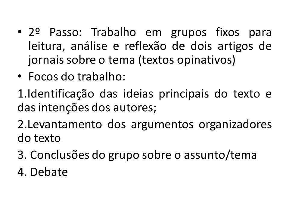 2º Passo: Trabalho em grupos fixos para leitura, análise e reflexão de dois artigos de jornais sobre o tema (textos opinativos) Focos do trabalho: 1.I
