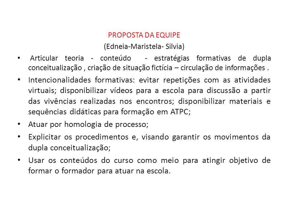 PROPOSTA DA EQUIPE (Edneia-Maristela- Silvia) Articular teoria - conteúdo - estratégias formativas de dupla conceitualização, criação de situação fict