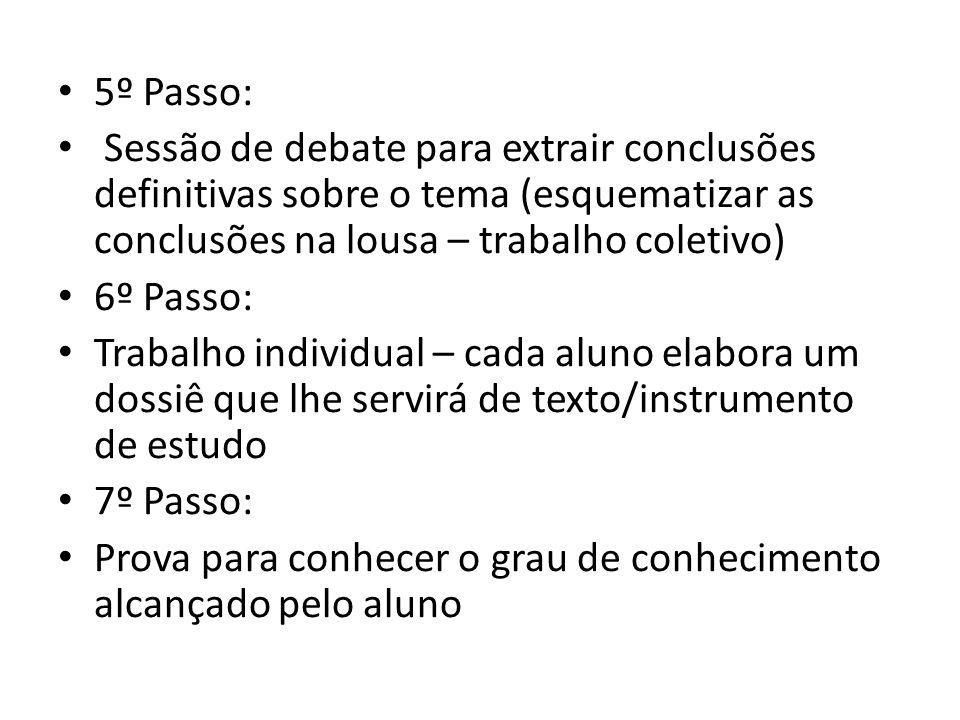5º Passo: Sessão de debate para extrair conclusões definitivas sobre o tema (esquematizar as conclusões na lousa – trabalho coletivo) 6º Passo: Trabal
