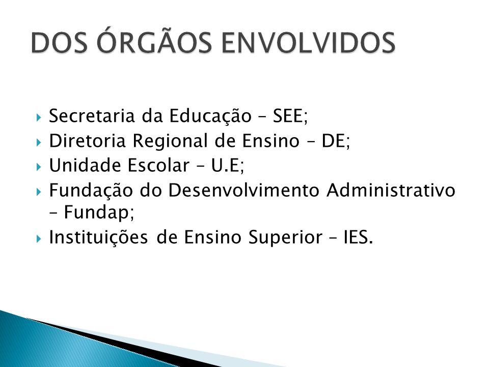 Secretaria da Educação – SEE; Diretoria Regional de Ensino – DE; Unidade Escolar – U.E; Fundação do Desenvolvimento Administrativo – Fundap; Instituições de Ensino Superior – IES.