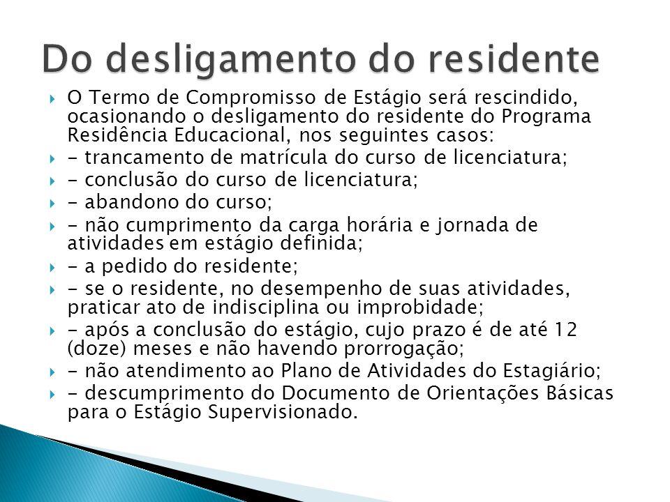 O Termo de Compromisso de Estágio será rescindido, ocasionando o desligamento do residente do Programa Residência Educacional, nos seguintes casos: -