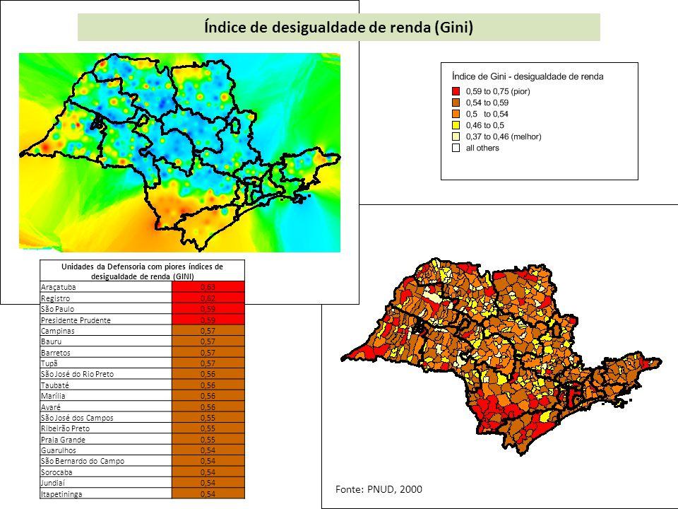 Unidades da Defensoria com mais de 80% dos responsáveis por domicílio com rendimento até 3 salários mínimos Itaquaquecetuba90,28 Ferraz de Vasconcelos88,17 Franco da Rocha85,85 Carapicuíba84,00 Diadema83,65 Registro81,50 Tupã81,41 Mauá80,73 Guarujá80,33 Porcentagem de responsáveis por domicílio com rendimento até 3 salários mínimos Fonte: IBGE, 2010