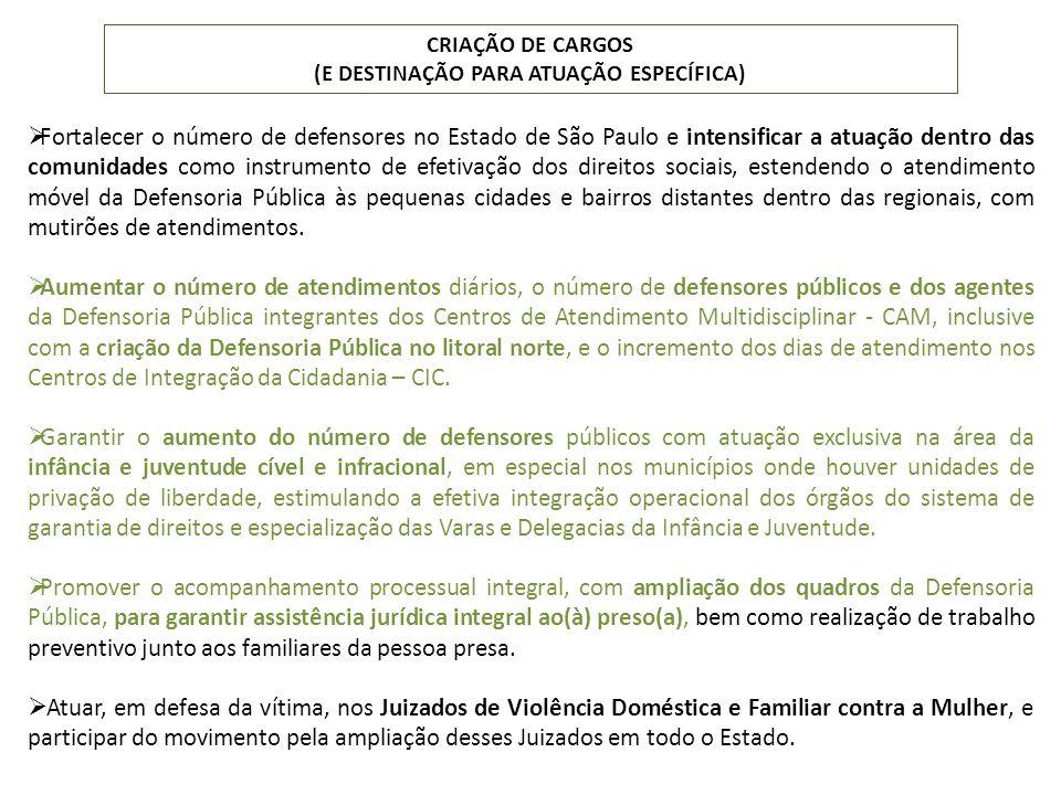 CRIAÇÃO DE CARGOS (E DESTINAÇÃO PARA ATUAÇÃO ESPECÍFICA) Fortalecer o número de defensores no Estado de São Paulo e intensificar a atuação dentro das comunidades como instrumento de efetivação dos direitos sociais, estendendo o atendimento móvel da Defensoria Pública às pequenas cidades e bairros distantes dentro das regionais, com mutirões de atendimentos.