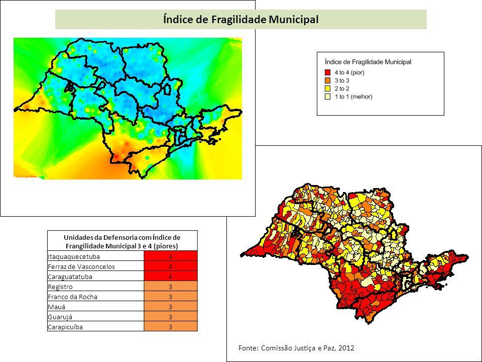 Unidades da Defensoria com mais de 20% da população em condição de alta vulnerabilidade social (IPVS) Itaquaquecetuba50,6 Franco da Rocha37,8 Ferraz de Vasconcelos37,6 Praia Grande31,7 Guarujá29,0 Guarulhos28,8 Carapicuíba25,5 Itapetininga24,4 Mauá23,0 Registro22,7 Caraguatatuba22,5 Diadema21,0 São Vicente20,7 Porcentagem de pessoas em situação de alta vulnerabilidade social (IPVS) Fonte: Seade, 2010