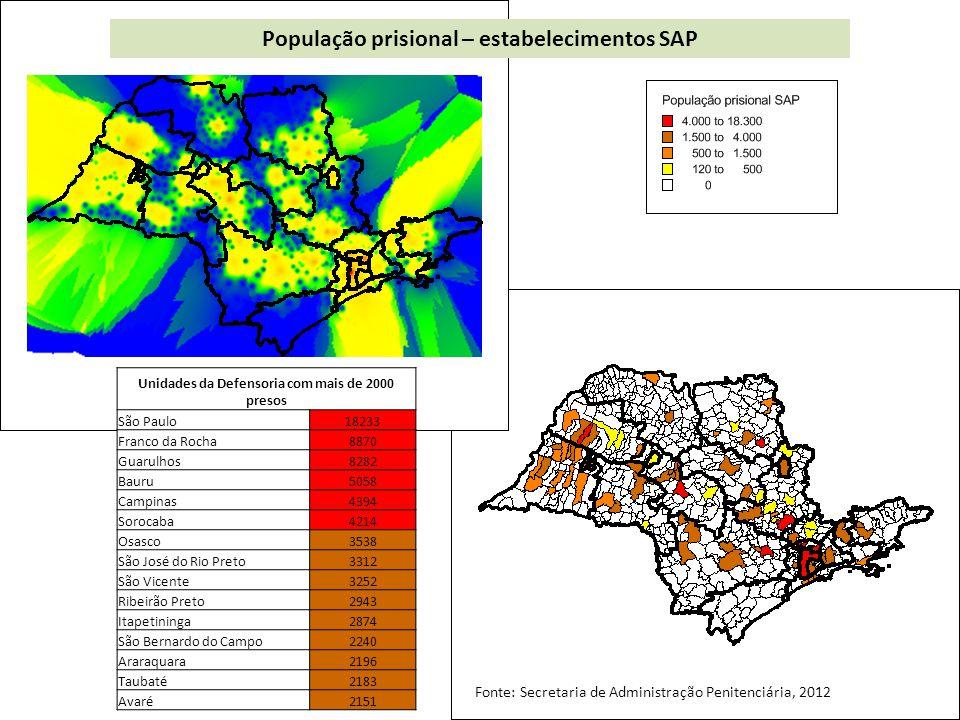 Estabelecimentos SAP – capacidade e presos Fonte: Secretaria de Administração Penitenciária, 2012