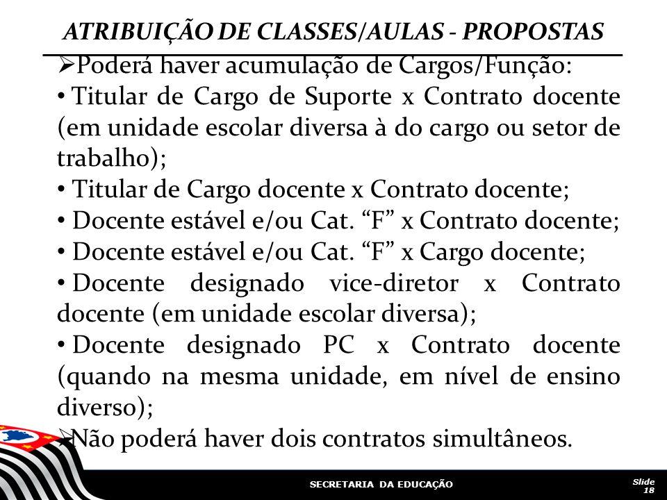 SECRETARIA DA EDUCAÇÃO Slide 18 ATRIBUIÇÃO DE CLASSES/AULAS - PROPOSTAS Poderá haver acumulação de Cargos/Função: Titular de Cargo de Suporte x Contra