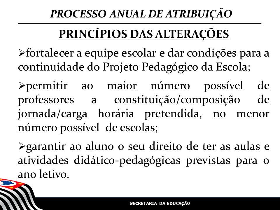 SECRETARIA DA EDUCAÇÃO PRINCÍPIOS DAS ALTERAÇÕES fortalecer a equipe escolar e dar condições para a continuidade do Projeto Pedagógico da Escola; perm