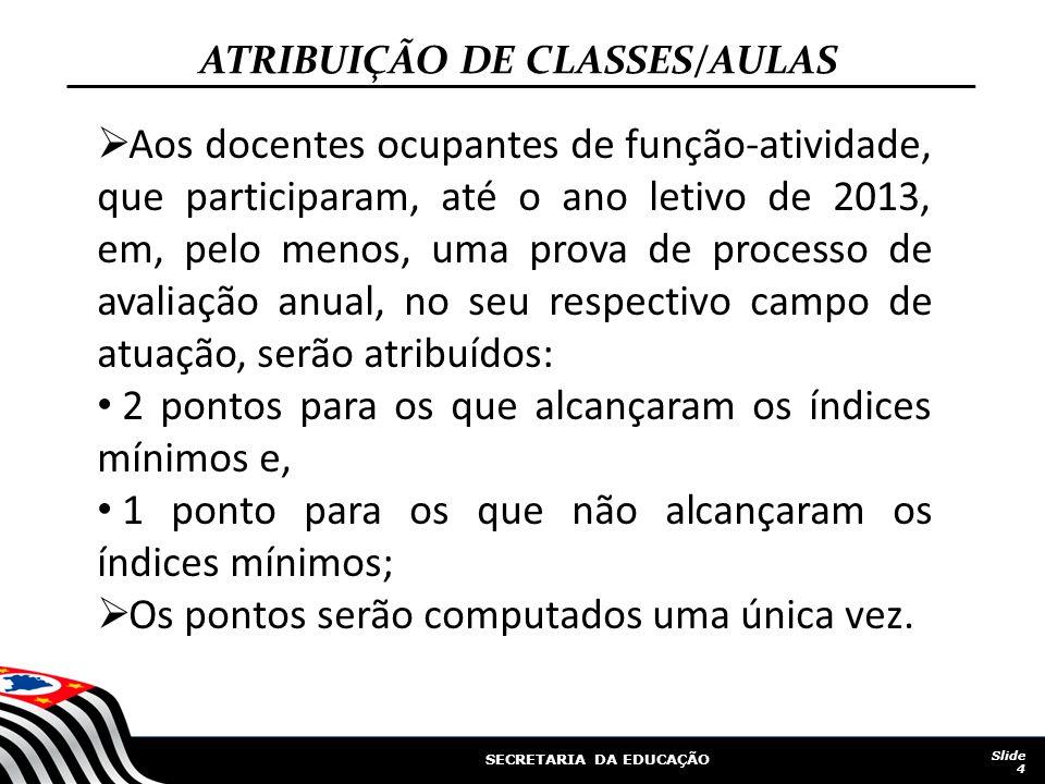 SECRETARIA DA EDUCAÇÃO Slide 4 Aos docentes ocupantes de função-atividade, que participaram, até o ano letivo de 2013, em, pelo menos, uma prova de pr