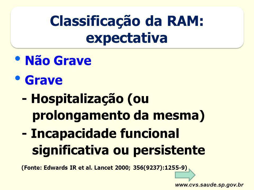 www.cvs.saude.sp.gov.br Não Grave Grave - Hospitalização (ou prolongamento da mesma) - Incapacidade funcional significativa ou persistente (Fonte: Edw