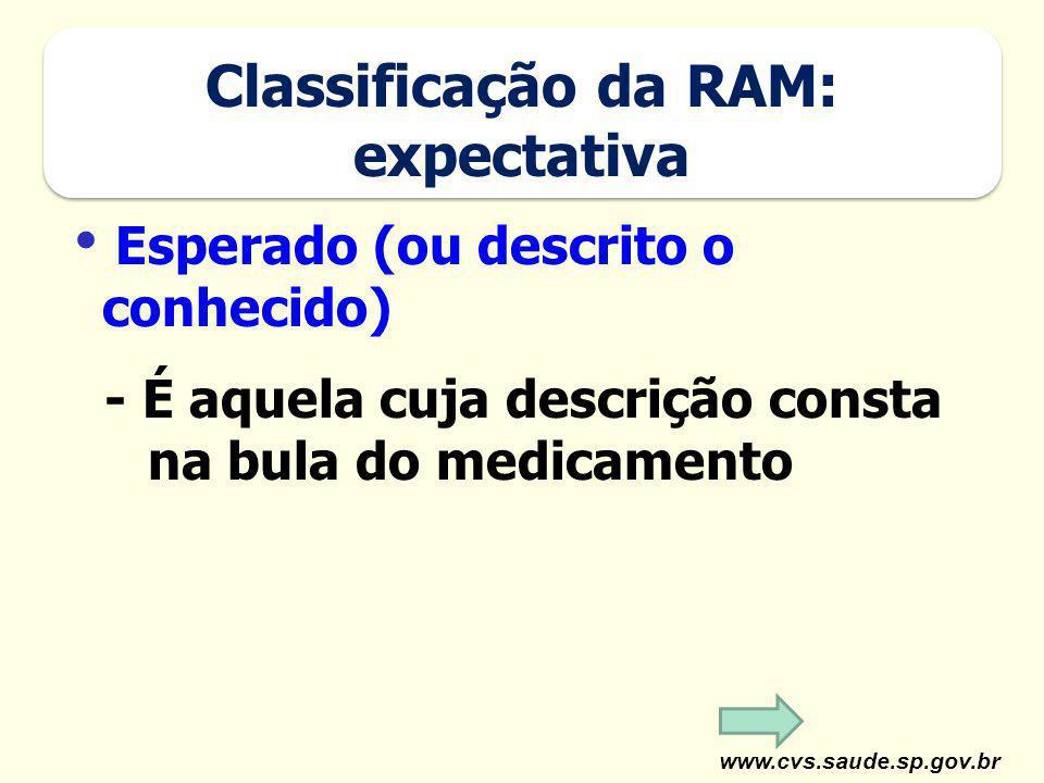 www.cvs.saude.sp.gov.br Esperado (ou descrito o conhecido) - É aquela cuja descrição consta na bula do medicamento Classificação da RAM: expectativa