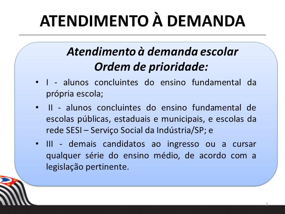 3 ATENDIMENTO À DEMANDA Atendimento à demanda escolar Ordem de prioridade: I - alunos concluintes do ensino fundamental da própria escola; II - alunos