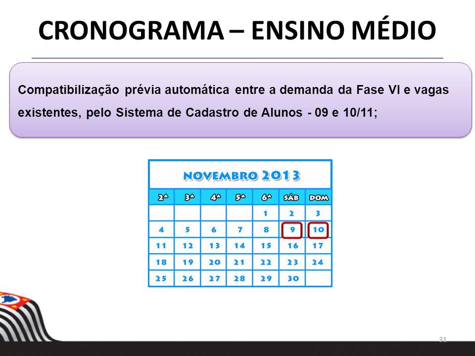 31 CRONOGRAMA – ENSINO MÉDIO Compatibilização prévia automática entre a demanda da Fase VI e vagas existentes, pelo Sistema de Cadastro de Alunos - 09