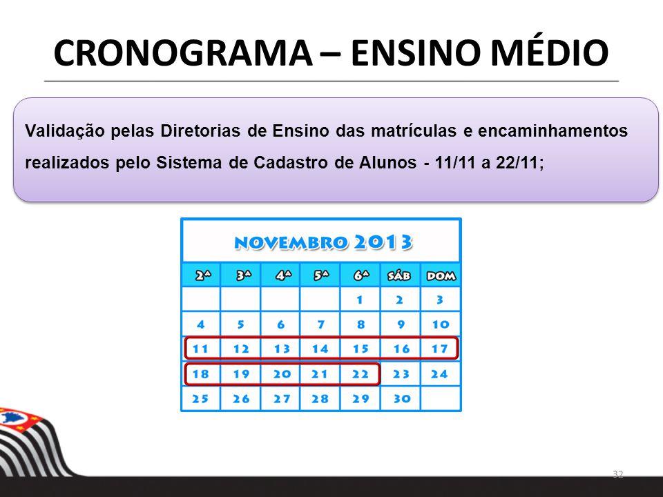 32 CRONOGRAMA – ENSINO MÉDIO Validação pelas Diretorias de Ensino das matrículas e encaminhamentos realizados pelo Sistema de Cadastro de Alunos - 11/