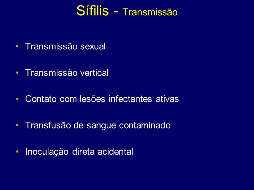 Transmissão sexual Transmissão vertical Contato com lesões infectantes ativas Transfusão de sangue contaminado Inoculação direta acidental Sífilis - Transmissão