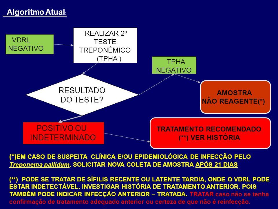 RESULTADO DO TESTE.