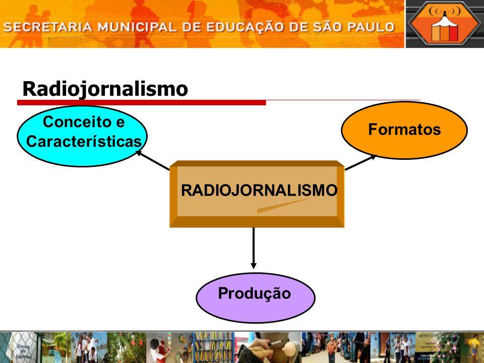 Radiojornalismo Produção RADIOJORNALISMO Conceito e Características Formatos