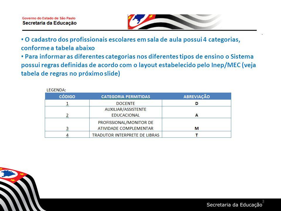 3 Censo Escolar 2013 Cadastro de Profissional Escolar em Sala de Aula O cadastro dos profissionais escolares em sala de aula possui 4 categorias, conf