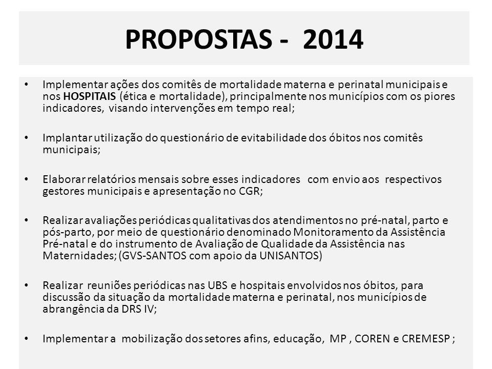 PROPOSTAS - 2014 Implementar ações dos comitês de mortalidade materna e perinatal municipais e nos HOSPITAIS (ética e mortalidade), principalmente nos
