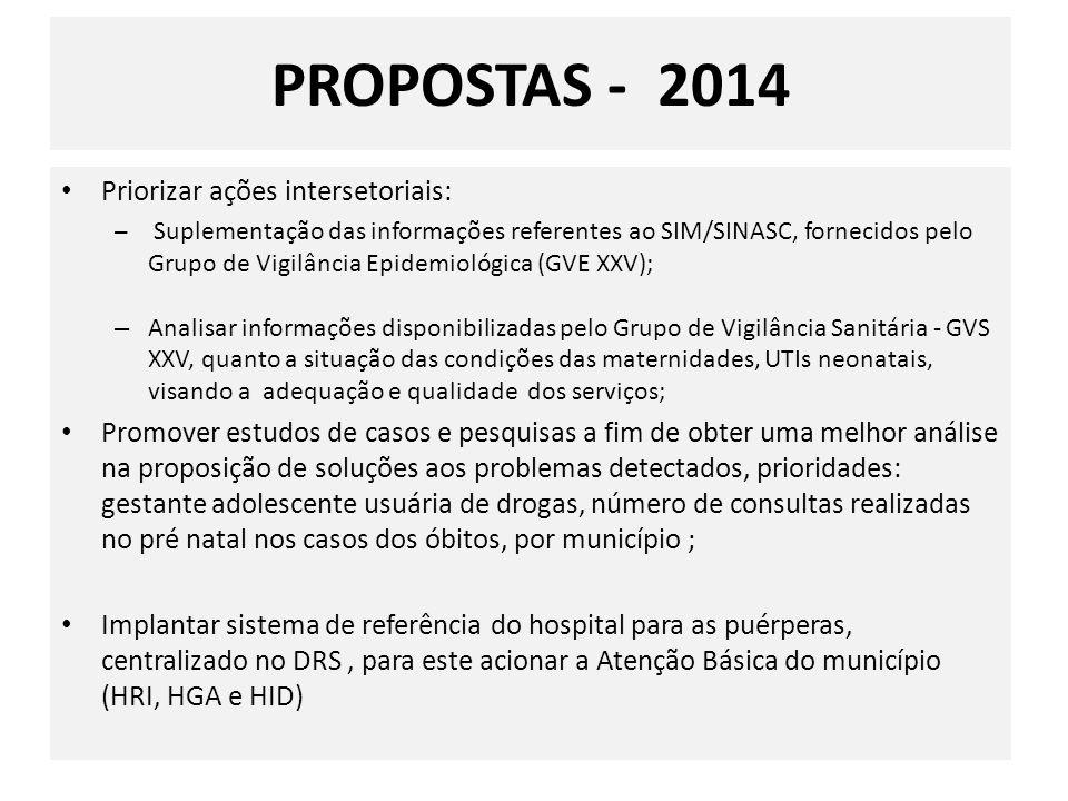 PROPOSTAS - 2014 Priorizar ações intersetoriais: – Suplementação das informações referentes ao SIM/SINASC, fornecidos pelo Grupo de Vigilância Epidemi