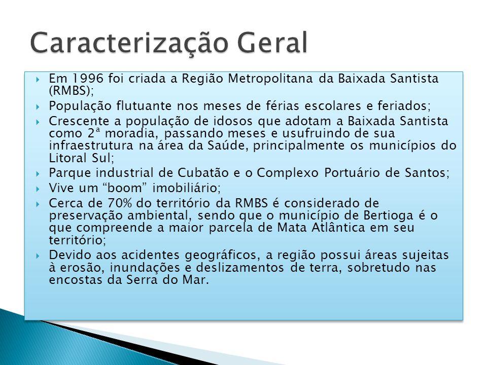 Em 1996 foi criada a Região Metropolitana da Baixada Santista (RMBS); População flutuante nos meses de férias escolares e feriados; Crescente a popula