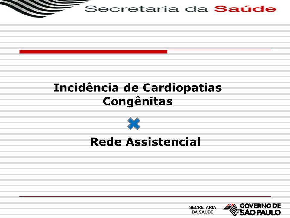 Incidência de Cardiopatias Congênitas Rede Assistencial