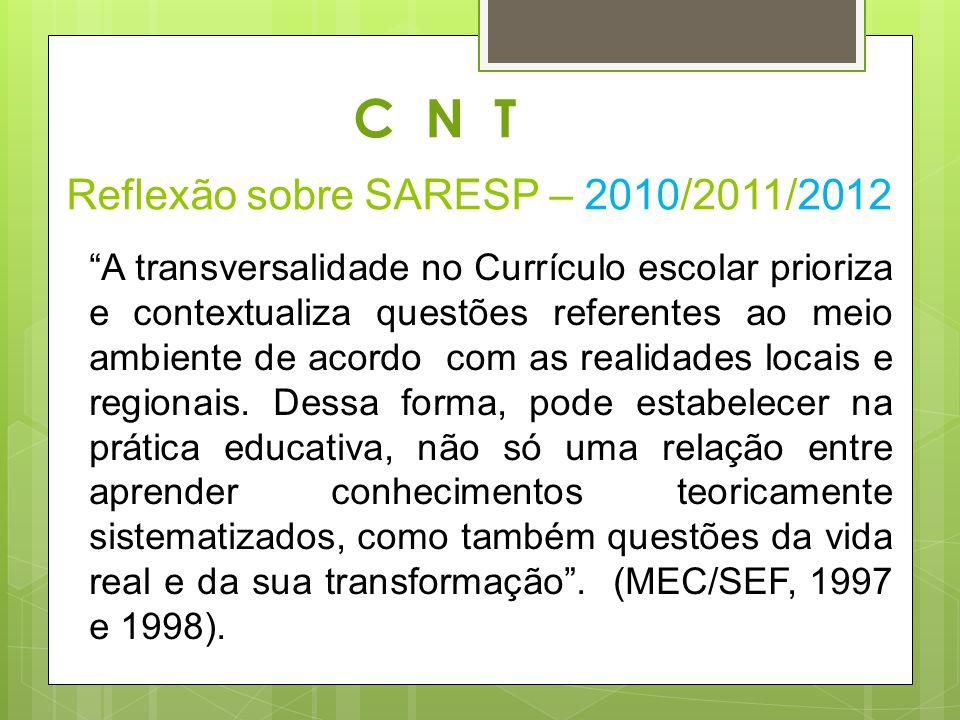 Reflexão sobre SARESP – 2010/2011/2012 C N T A transversalidade no Currículo escolar prioriza e contextualiza questões referentes ao meio ambiente de