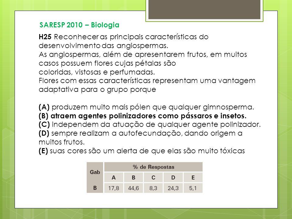 H25 Reconhecer as principais características do desenvolvimento das angiospermas. As angiospermas, além de apresentarem frutos, em muitos casos possue