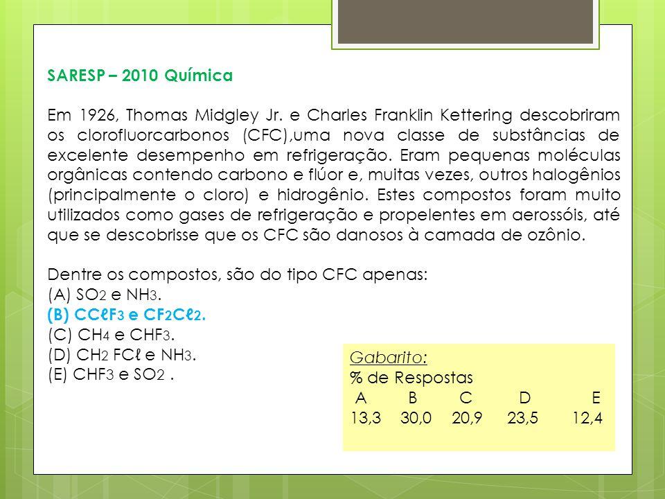 SARESP – 2010 Química Em 1926, Thomas Midgley Jr. e Charles Franklin Kettering descobriram os clorofluorcarbonos (CFC),uma nova classe de substâncias