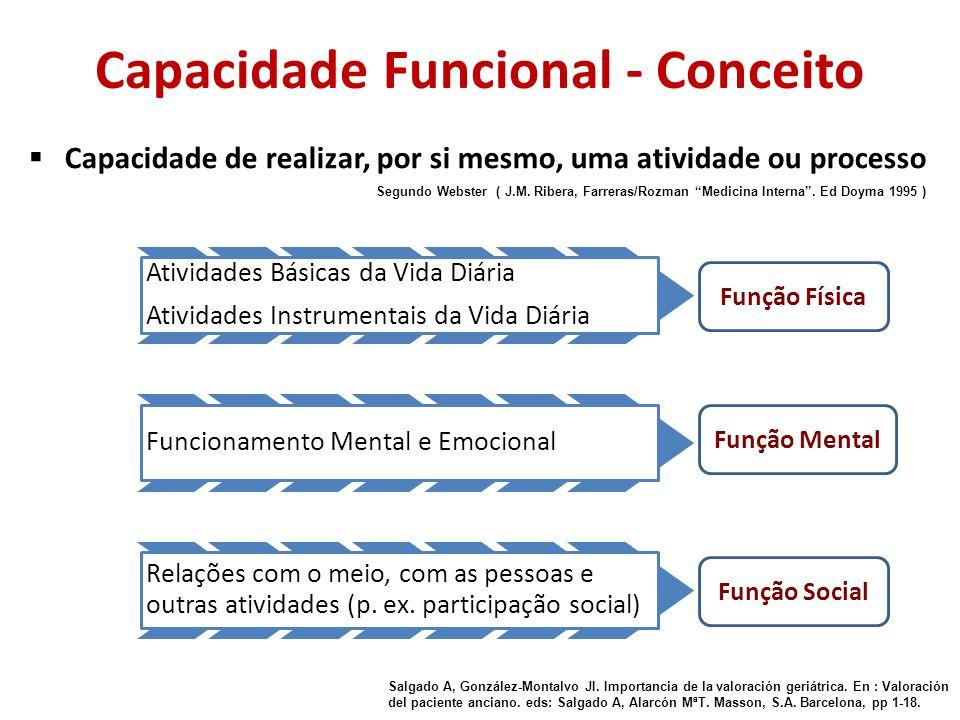 Capacidade Funcional - Conceito Capacidade de realizar, por si mesmo, uma atividade ou processo Segundo Webster ( J.M. Ribera, Farreras/Rozman Medicin