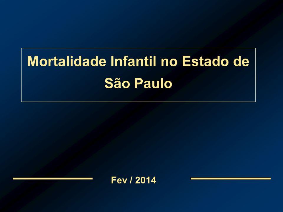 Fev / 2014 Mortalidade Infantil no Estado de São Paulo