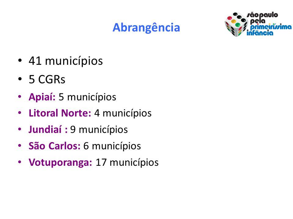 Abrangência 41 municípios 5 CGRs Apiaí: 5 municípios Litoral Norte: 4 municípios Jundiaí : 9 municípios São Carlos: 6 municípios Votuporanga: 17 municípios
