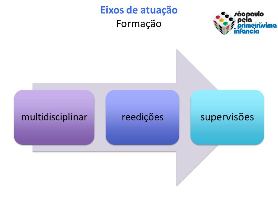 Eixos de atuação Formação multidisciplinarreedições supervisões