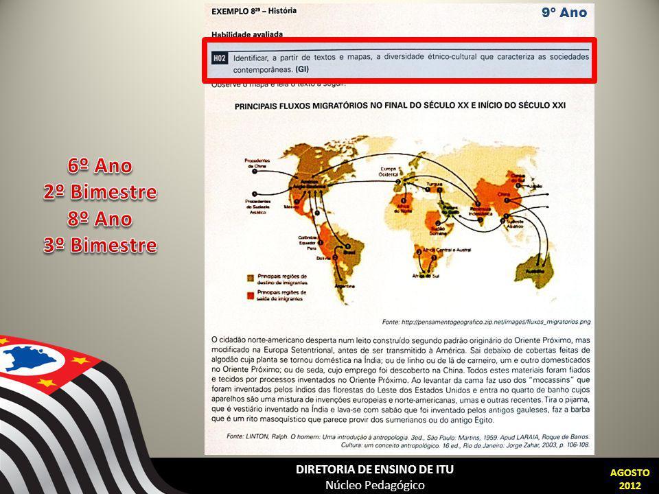 DIRETORIA DE ENSINO DE ITU Núcleo Pedagógico AGOSTO 2012 9º Ano