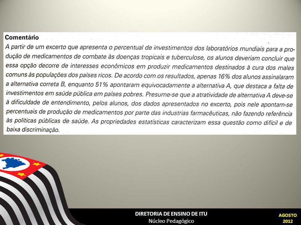 DIRETORIA DE ENSINO DE ITU Núcleo Pedagógico AGOSTO 2012