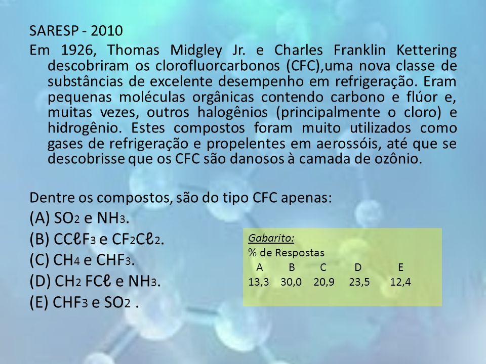 SARESP - 2010 Em 1926, Thomas Midgley Jr. e Charles Franklin Kettering descobriram os clorofluorcarbonos (CFC),uma nova classe de substâncias de excel