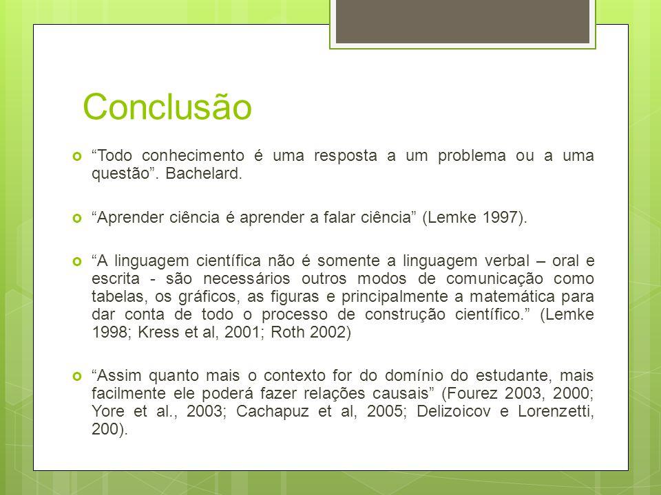 Conclusão Todo conhecimento é uma resposta a um problema ou a uma questão. Bachelard. Aprender ciência é aprender a falar ciência (Lemke 1997). A ling